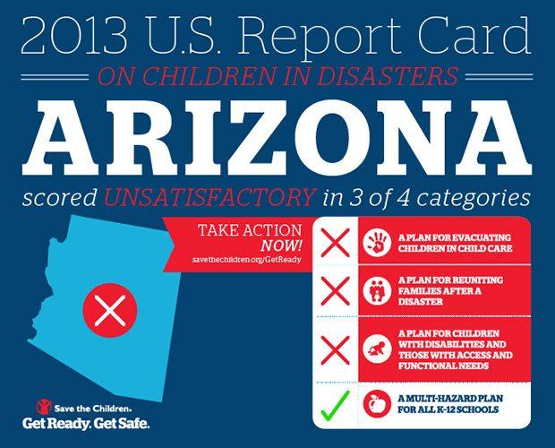 arizona State Score Card