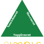 Keep Healthy Simple: Nourishment, Movement, Supplement