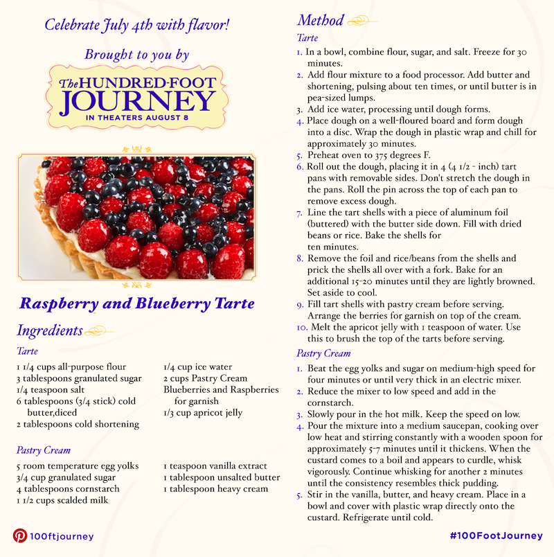 Tasty BBQ Recipes raspberry and blueberry tarte recipe