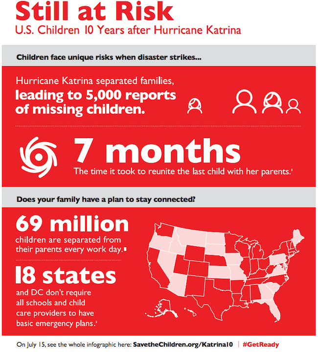 Save the Children Emergency Contact