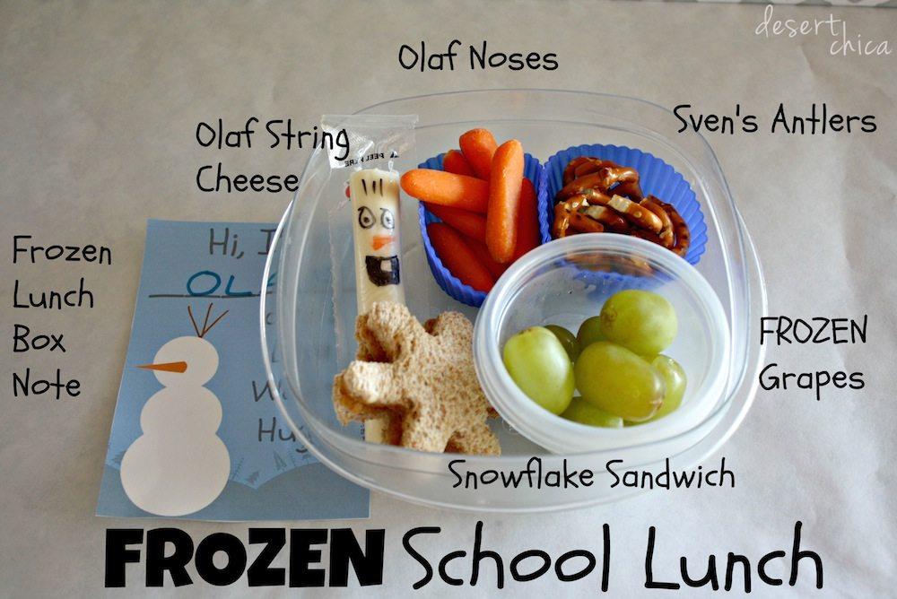 Breakdown of FROZEN School Lunch