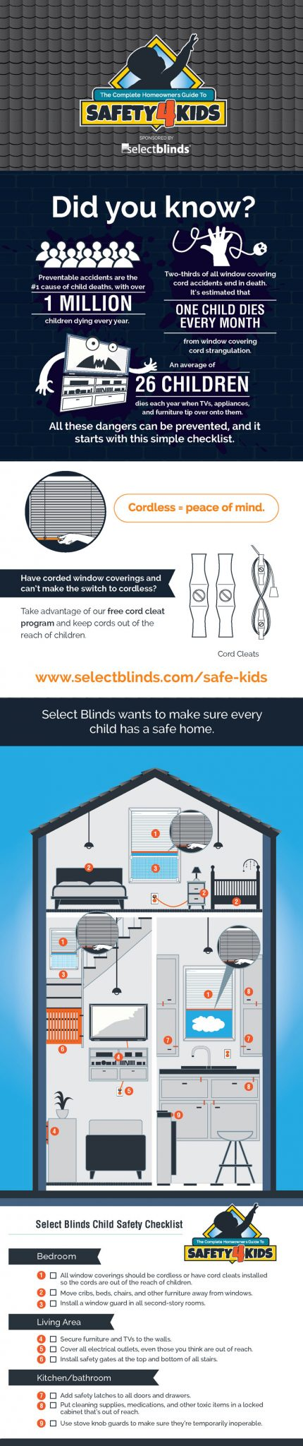 Ways To Childproof Your Home