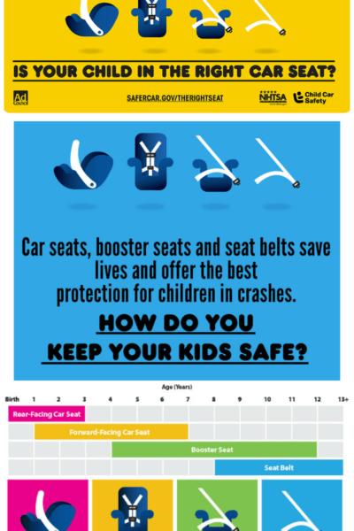 Choosing The Right Car Seat